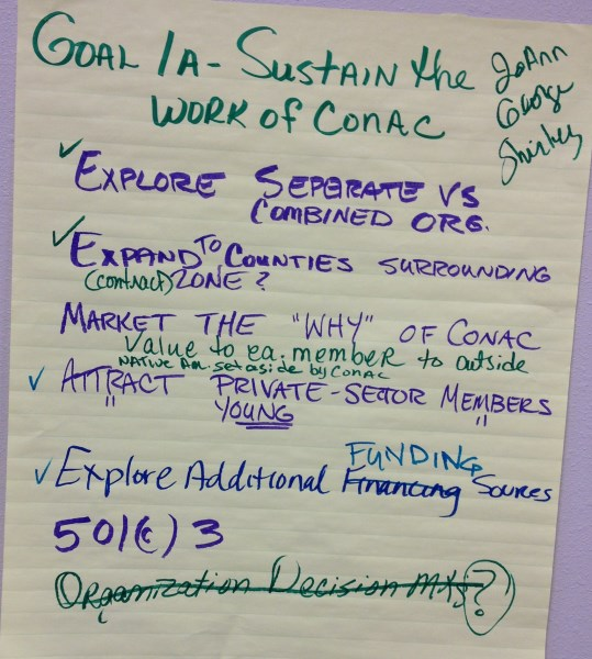CONAC Strategic Plan Draft Goal 1A
