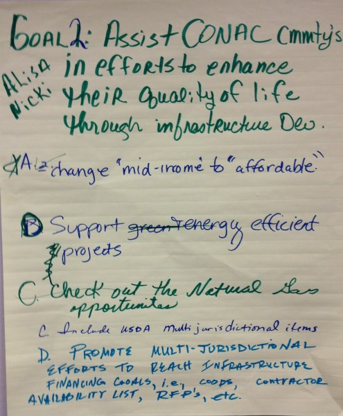 CONAC Strategic Plan Draft Goal 1A